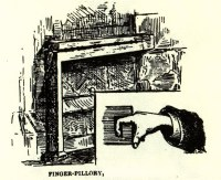 Finger Pillory