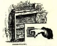 Finger Pillory